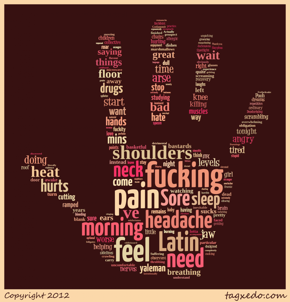 tagxedo word cloud twitter