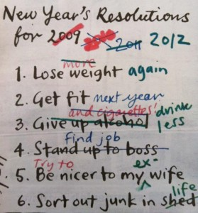 ongoing always broken break resolutions no