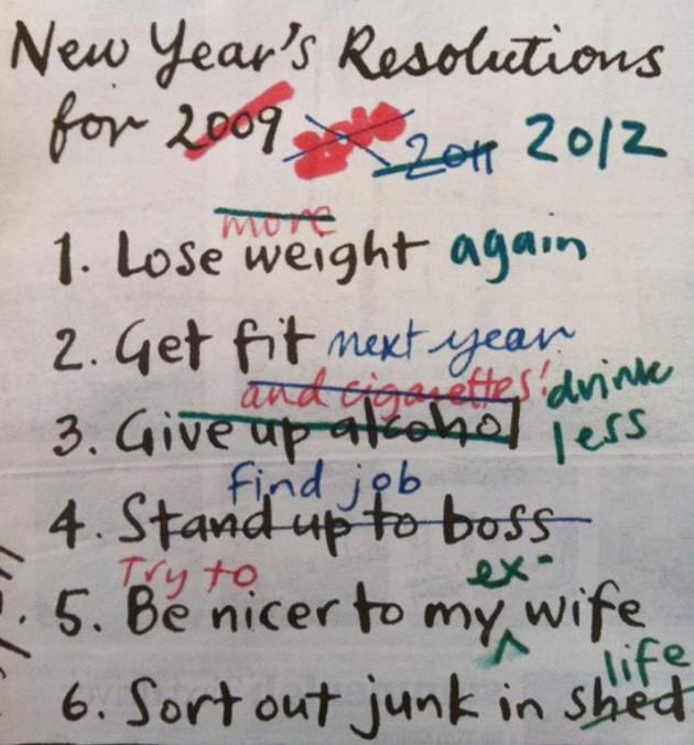 ongoing always broken break resolutions no
