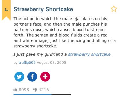 strawberry shortcake blowjob