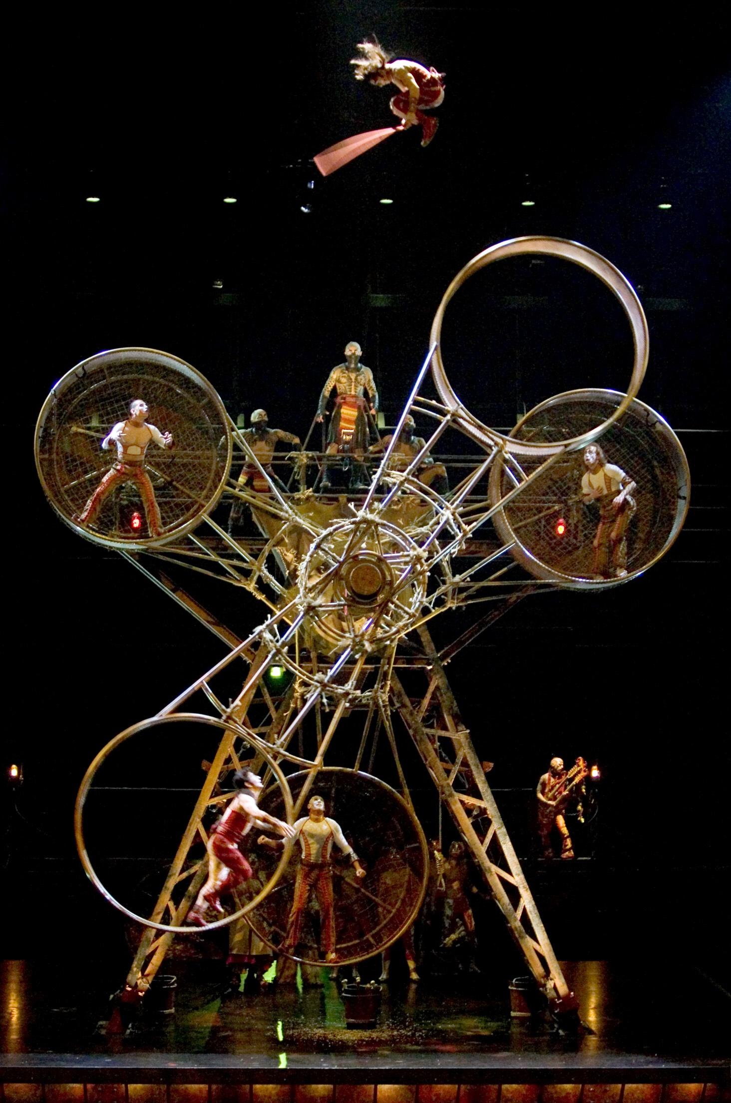 cirque ka wheel death