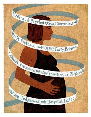 surrogacy legal minefield